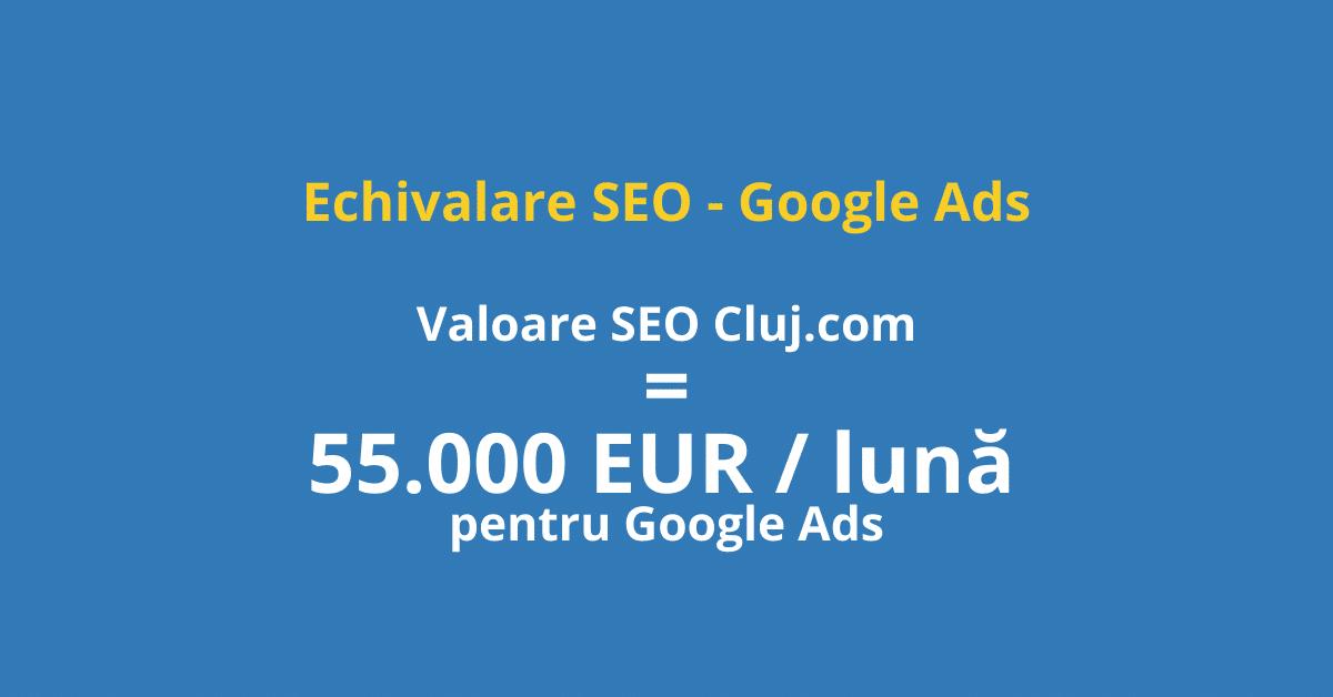 Secretul succesului Cluj.com 2
