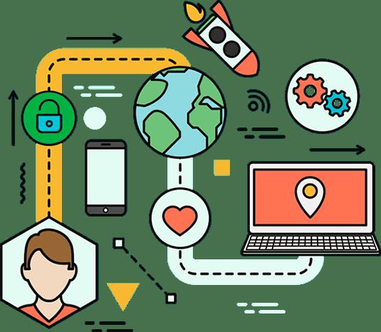 Online marketing 4
