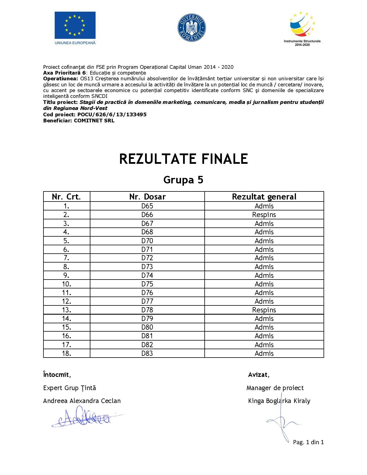 [Stagii de Practică SEO 365] Rezultate finale - Grupa V-page-001